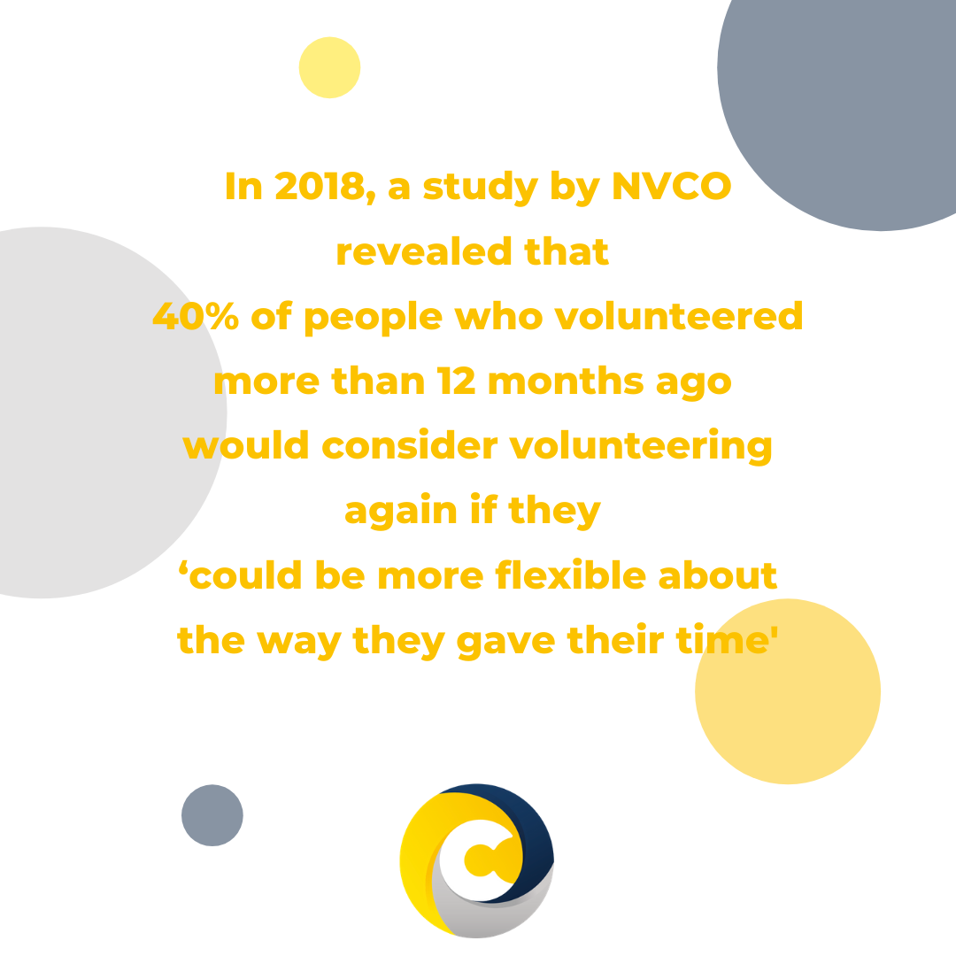 In 2018, a study by NVCO revealed that 40% of people who volunteered more than 12 months ago would consider volunteering again if they 'could be more flexible about the way they gave their time