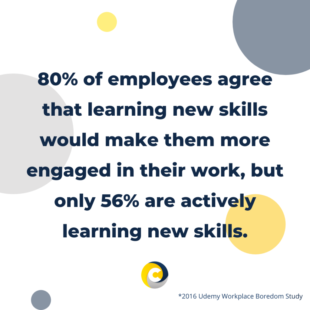 80% of employees agree that learning new skills would make them more engaged in their work, but only 56% are actively learning new skills.