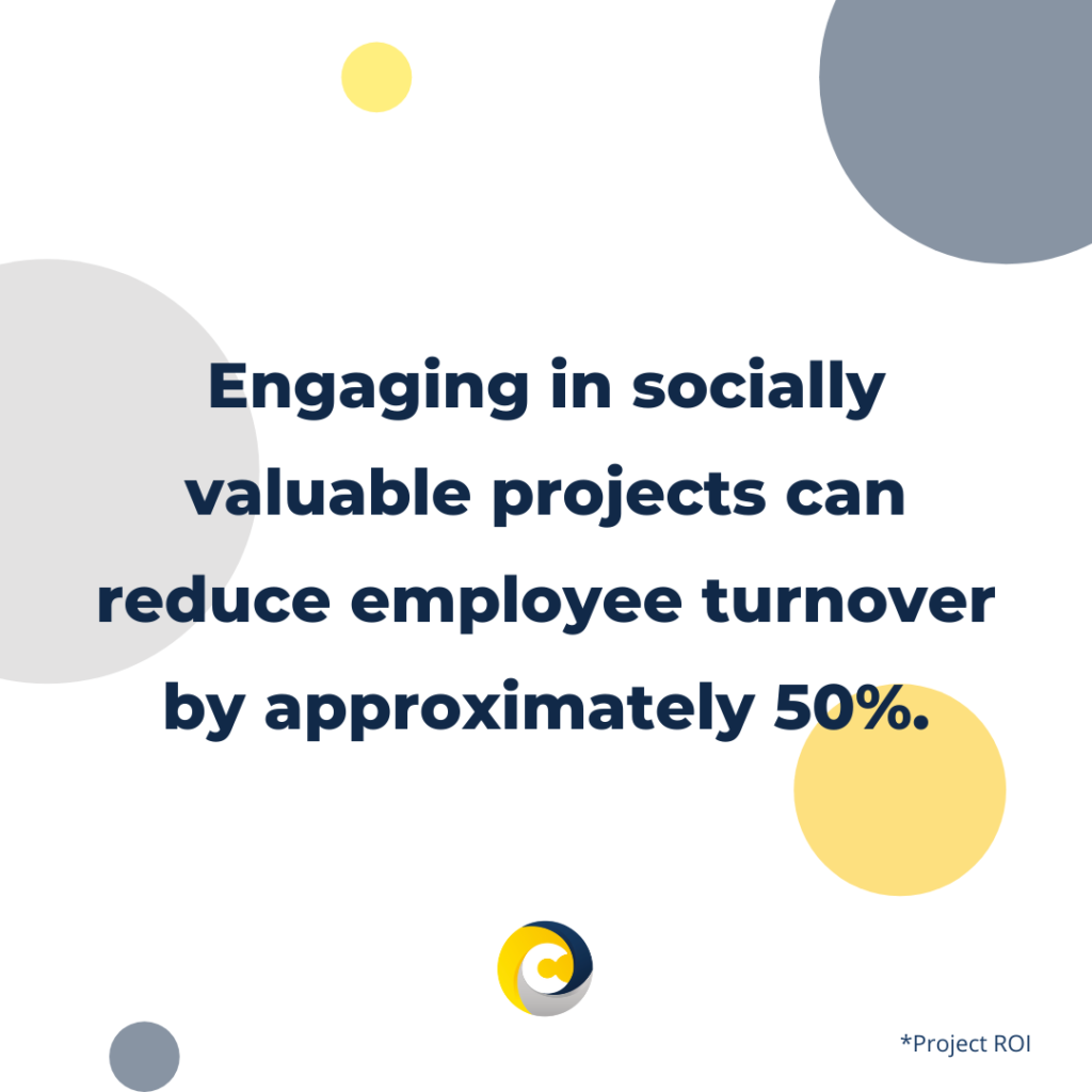 Engaging in socially valuable projects can reduce employee turnover by approximately 50%